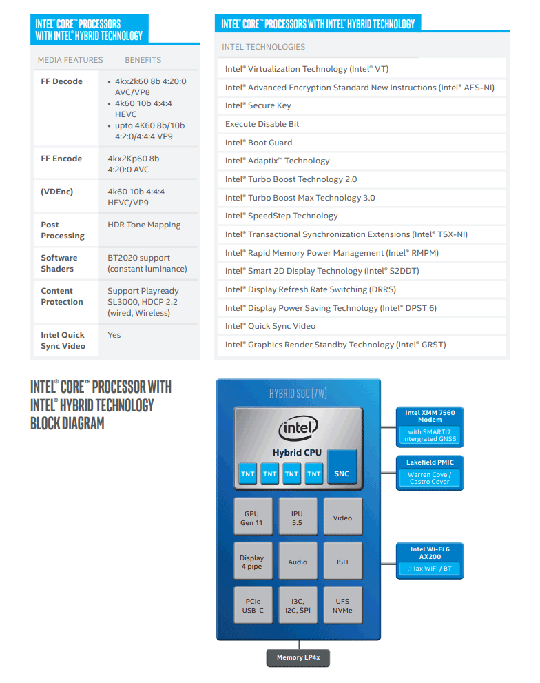 """英特尔发布酷睿i5-L16G7和i3-L13G4"""" Lakefield""""处理器插图6"""