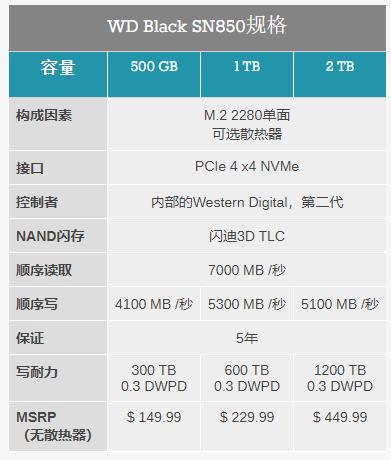 西部数据发布SN850 PCIe Gen4 SSD插图1
