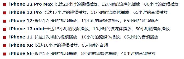 iPhone 12与iPhone 11电池续航时间对比插图3