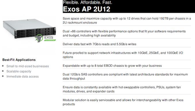 希捷推出Exos X18 18TB企业硬盘插图2