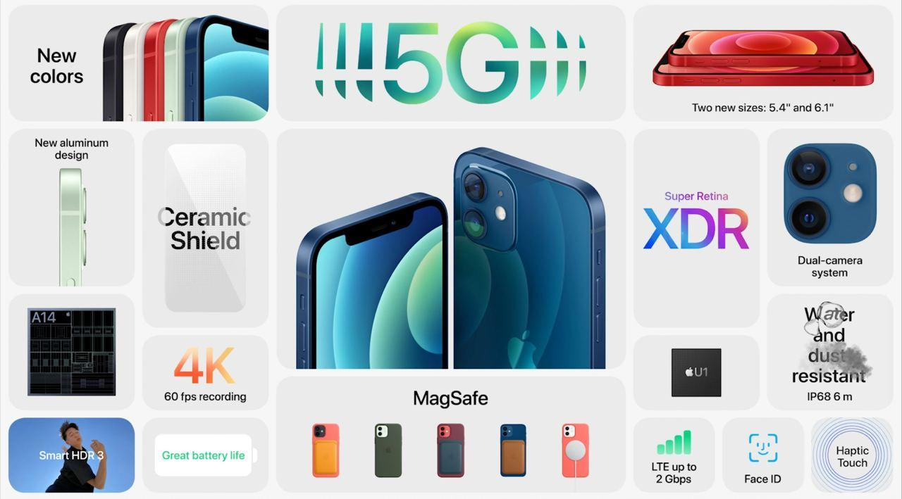 iPhone 12 系列上市时间、价格插图