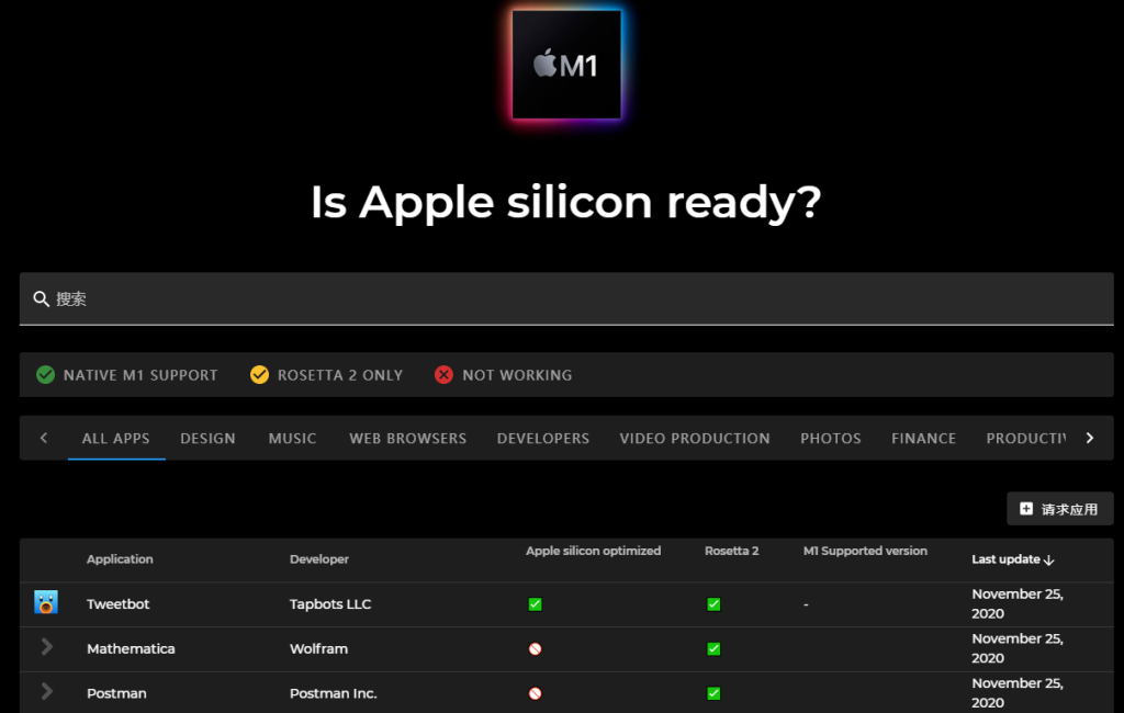 Is Apple Silicon Ready-查询软件是否适配Apple Silicon网站插图